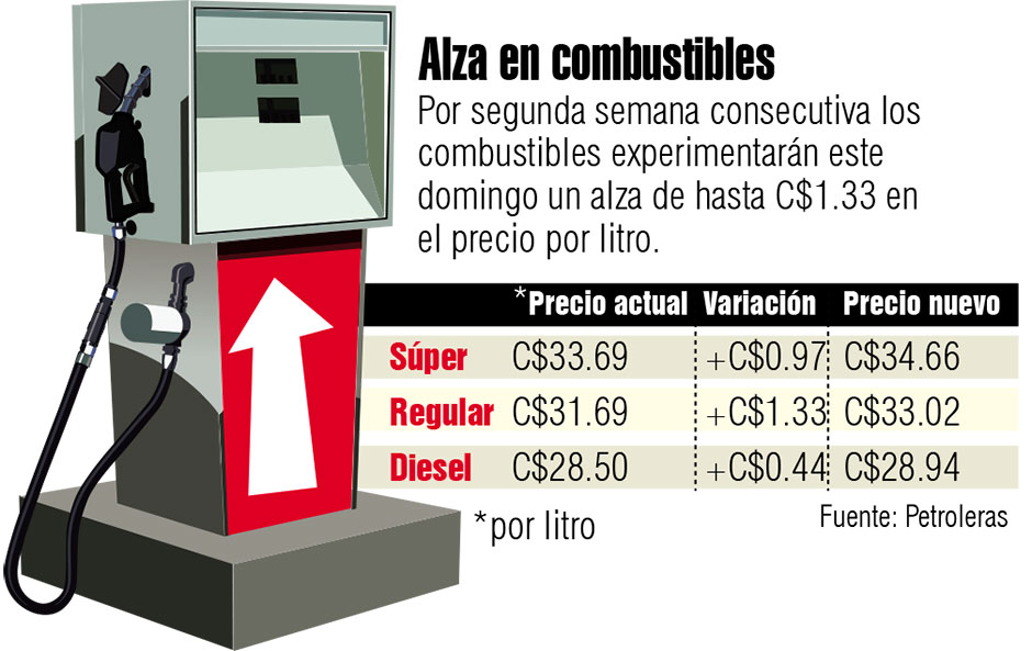 combustible web